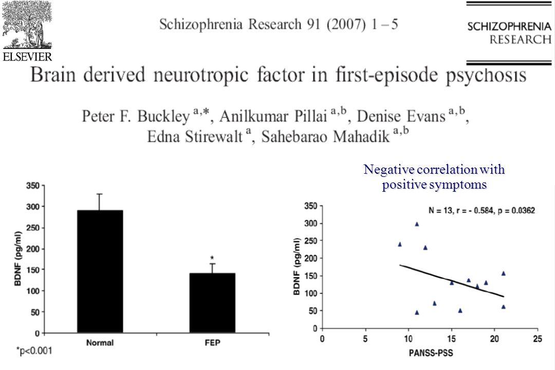 Negative correlation with positive symptoms