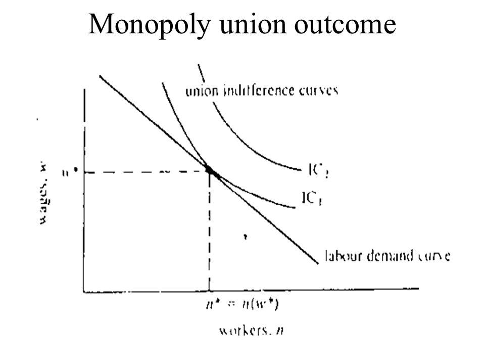 Monopoly union outcome