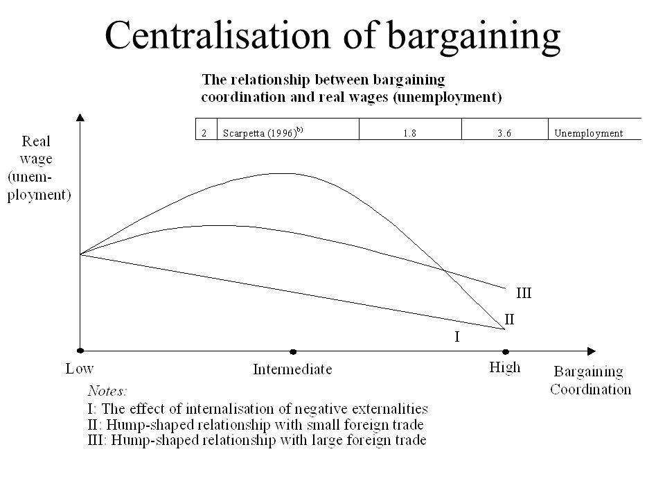 Centralisation of bargaining