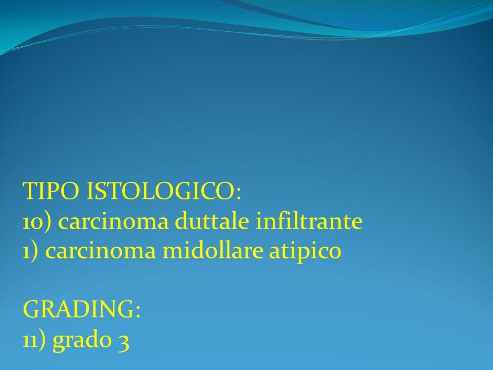 TIPO ISTOLOGICO: 10) carcinoma duttale infiltrante 1) carcinoma midollare atipico GRADING: 11) grado 3