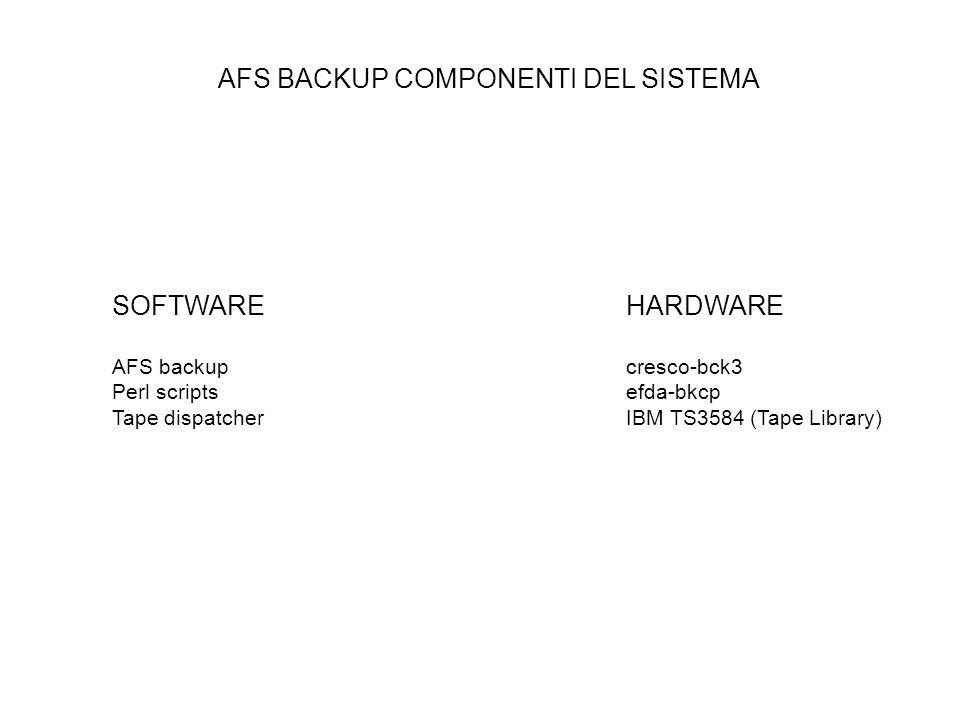 AFS BACKUP COMPONENTI DEL SISTEMA HARDWARE cresco-bck3 efda-bkcp IBM TS3584 (Tape Library) SOFTWARE AFS backup Perl scripts Tape dispatcher