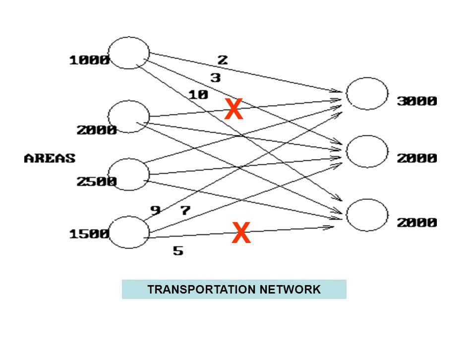 TRANSPORTATION NETWORK X X