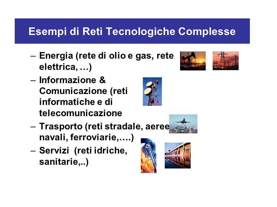 Esempi di Reti Tecnologiche Complesse –Energia (rete di olio e gas, rete elettrica, …) –Informazione & Comunicazione (reti informatiche e di telecomun