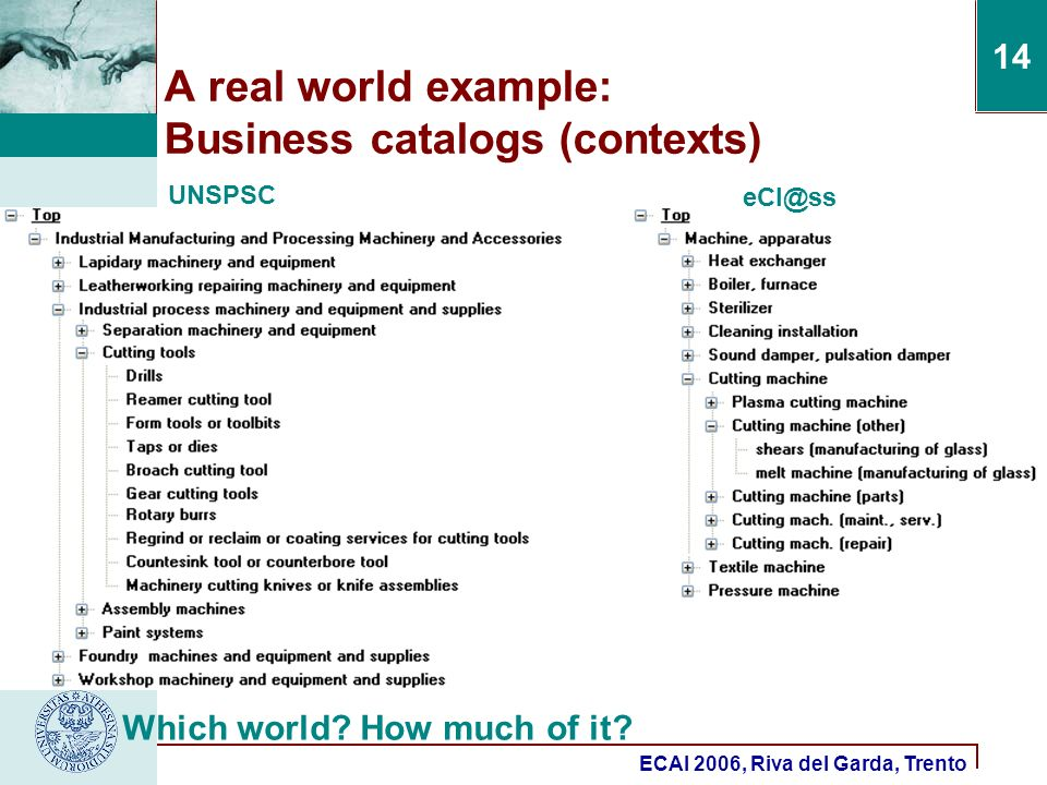 ECAI 2006, Riva del Garda, Trento 14 A real world example: Business catalogs (contexts) UNSPSC eCl@ss Which world.
