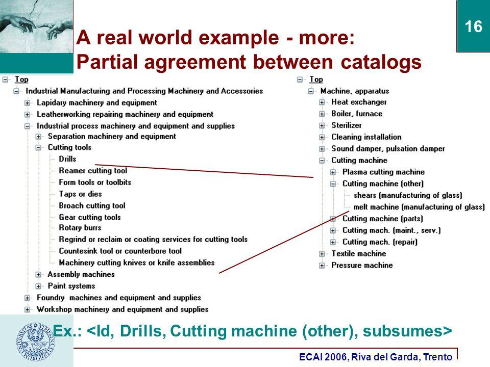 ECAI 2006, Riva del Garda, Trento 16 A real world example - more: Partial agreement between catalogs Ex.: