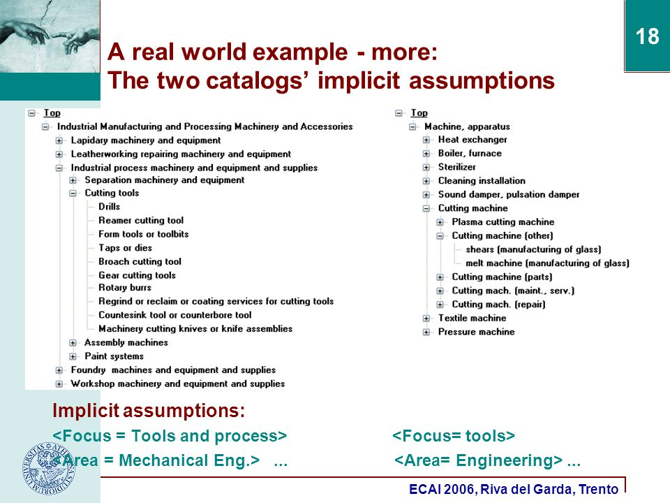 ECAI 2006, Riva del Garda, Trento 18 A real world example - more: The two catalogs implicit assumptions Implicit assumptions:......