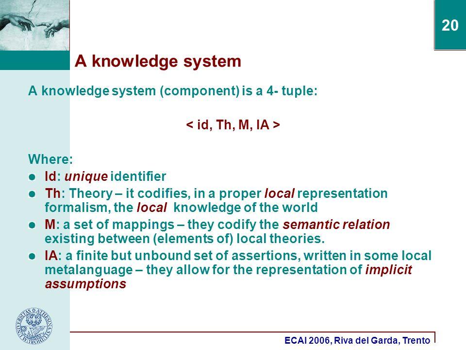 ECAI 2006, Riva del Garda, Trento 20 A knowledge system A knowledge system (component) is a 4- tuple: Where: Id: unique identifier Th: Theory – it cod