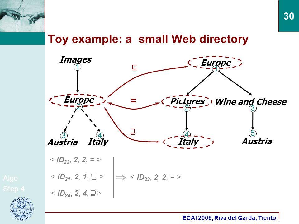 ECAI 2006, Riva del Garda, Trento 30 Toy example: a small Web directory .