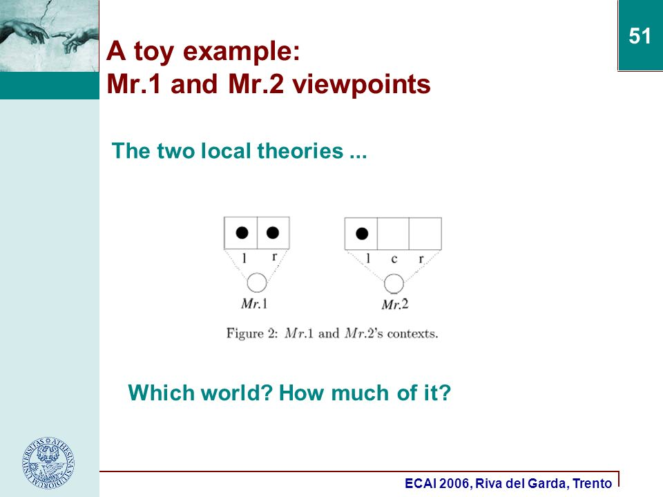 ECAI 2006, Riva del Garda, Trento 51 A toy example: Mr.1 and Mr.2 viewpoints The two local theories...