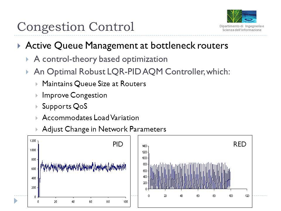 Dipartimento di Ingegneria e Scienza dellinformazione F. Granelli, Networking RP @DISI, 2008 Congestion Control Active Queue Management at bottleneck