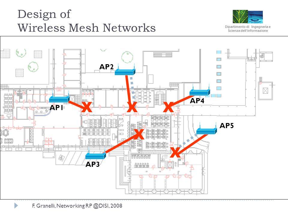 Dipartimento di Ingegneria e Scienza dellinformazione F. Granelli, Networking RP @DISI, 2008 Design of Wireless Mesh Networks 19 AP5 AP4 AP2 AP1 AP3 X