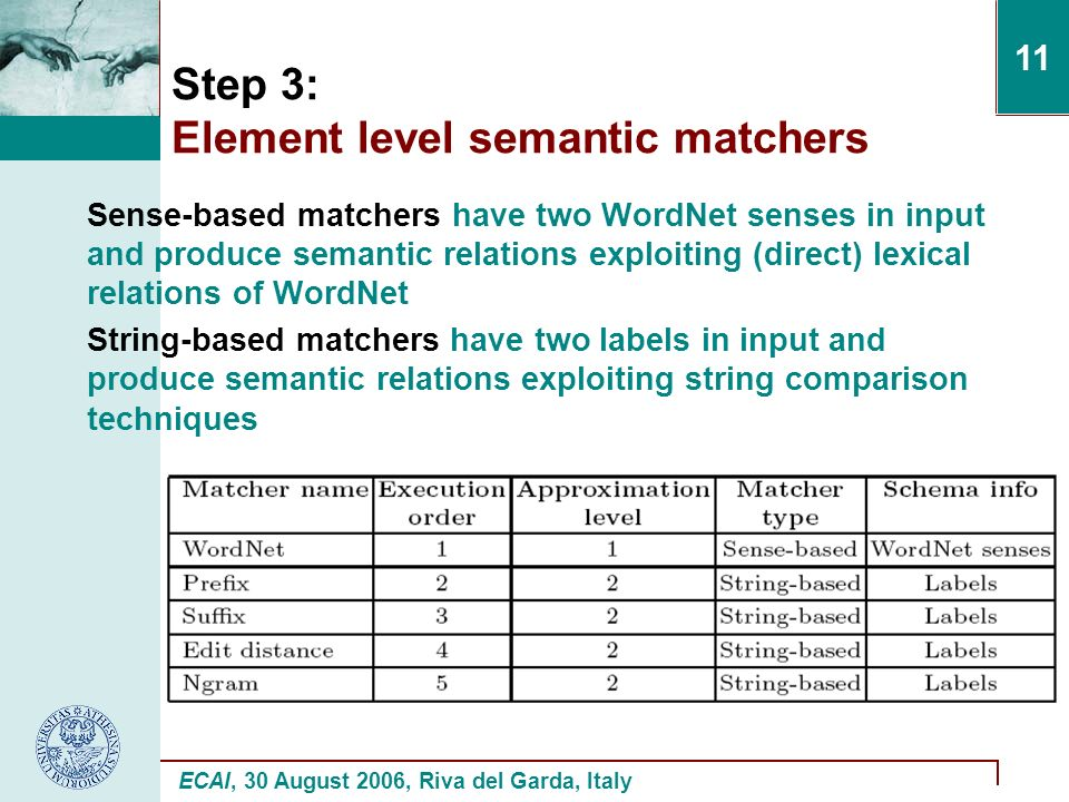 ECAI, 30 August 2006, Riva del Garda, Italy 11 Step 3: Element level semantic matchers Sense-based matchers have two WordNet senses in input and produce semantic relations exploiting (direct) lexical relations of WordNet String-based matchers have two labels in input and produce semantic relations exploiting string comparison techniques