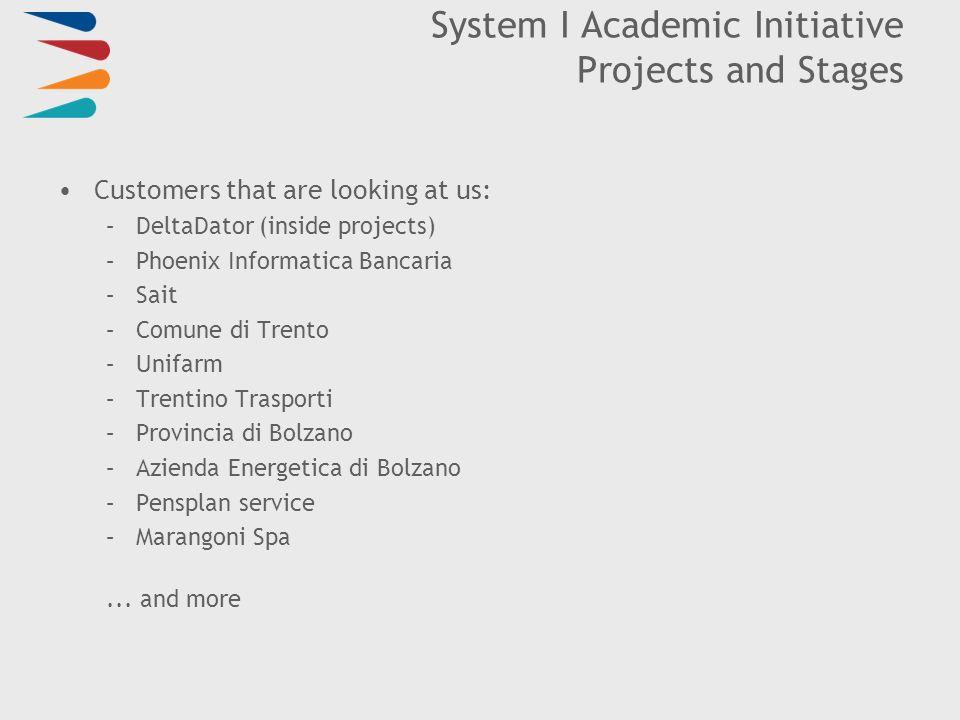 Customers that are looking at us: –DeltaDator (inside projects) –Phoenix Informatica Bancaria –Sait –Comune di Trento –Unifarm –Trentino Trasporti –Pr