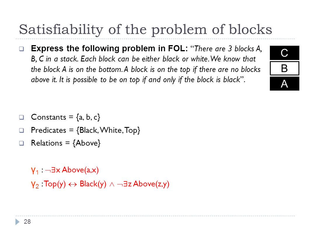 Satisfiability of the problem of blocks 28 Express the following problem in FOL:There are 3 blocks A, B, C in a stack.