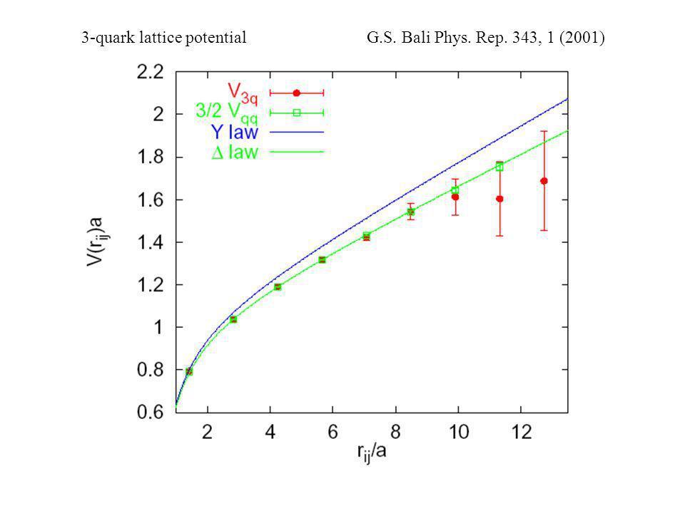 3-quark lattice potential G.S. Bali Phys. Rep. 343, 1 (2001)