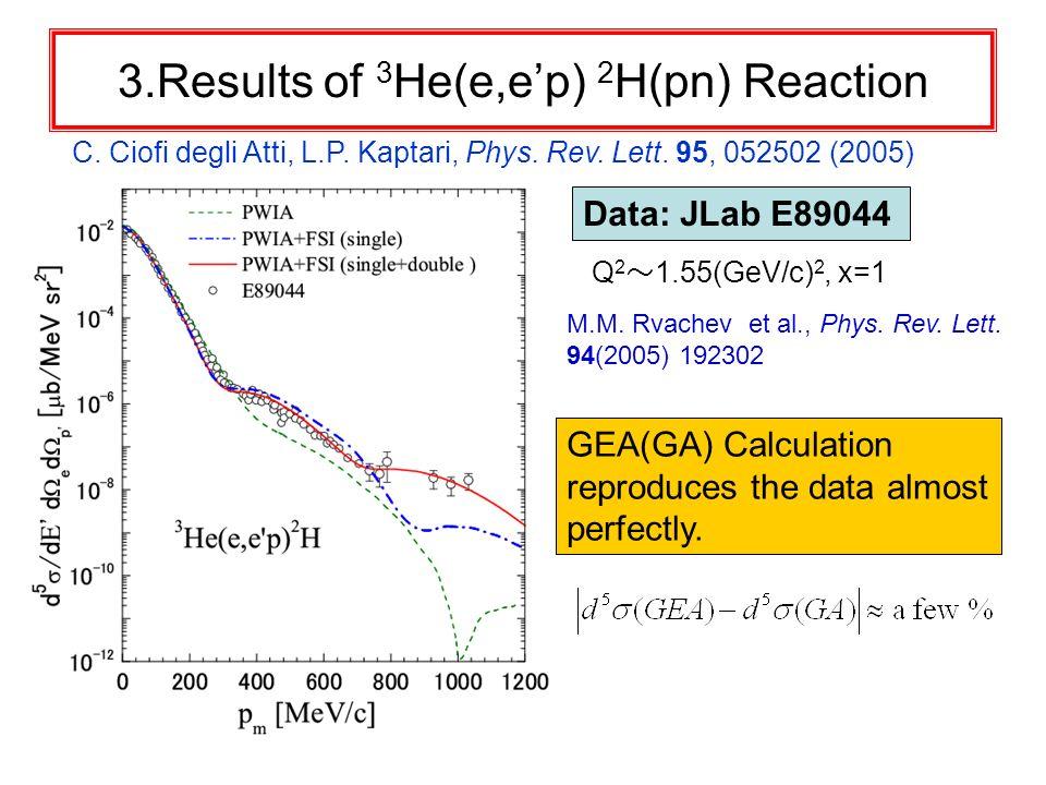 3.Results of 3 He(e,ep) 2 H(pn) Reaction C. Ciofi degli Atti, L.P. Kaptari, Phys. Rev. Lett. 95, 052502 (2005) Q 2 1.55(GeV/c) 2, x=1 Data: JLab E8904
