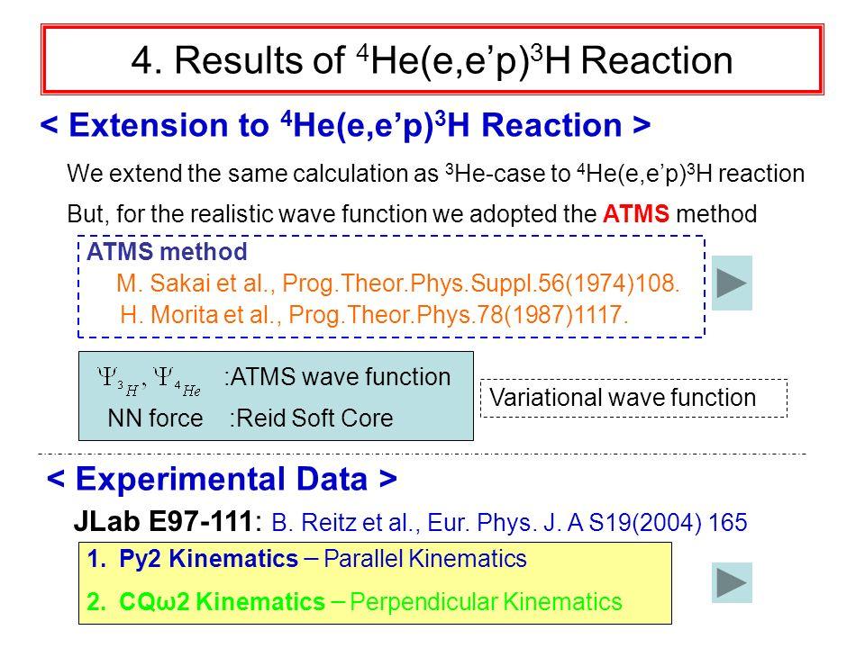 4. Results of 4 He(e,ep) 3 H Reaction ATMS method M. Sakai et al., Prog.Theor.Phys.Suppl.56(1974)108. H. Morita et al., Prog.Theor.Phys.78(1987)1117.