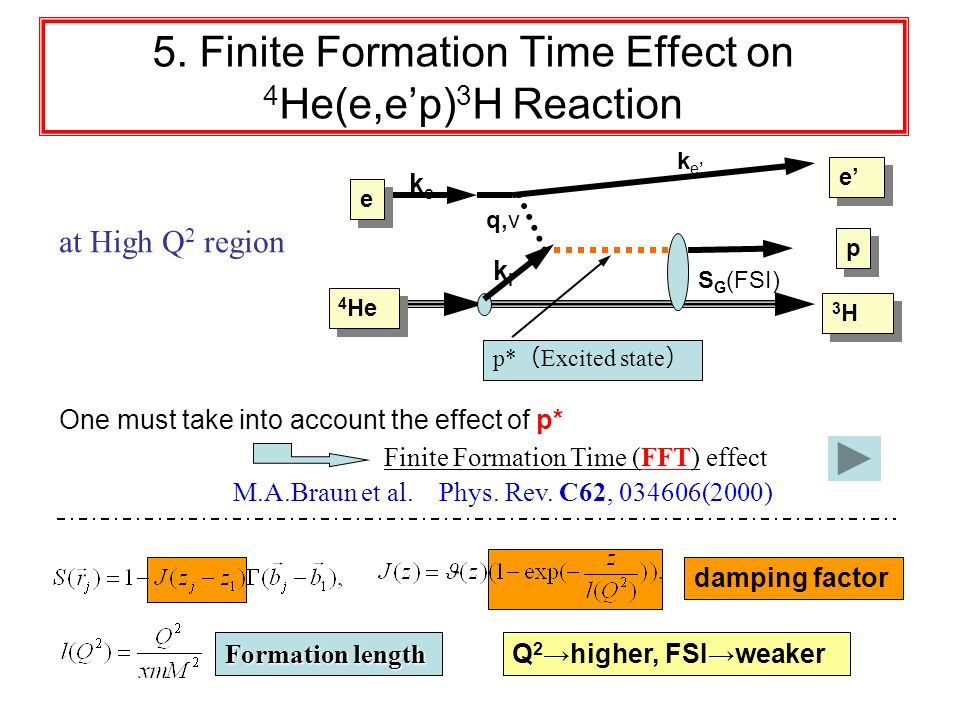 5.Finite Formation Time Effect on 4 He(e,ep) 3 H Reaction at High Q 2 region M.A.Braun et al.