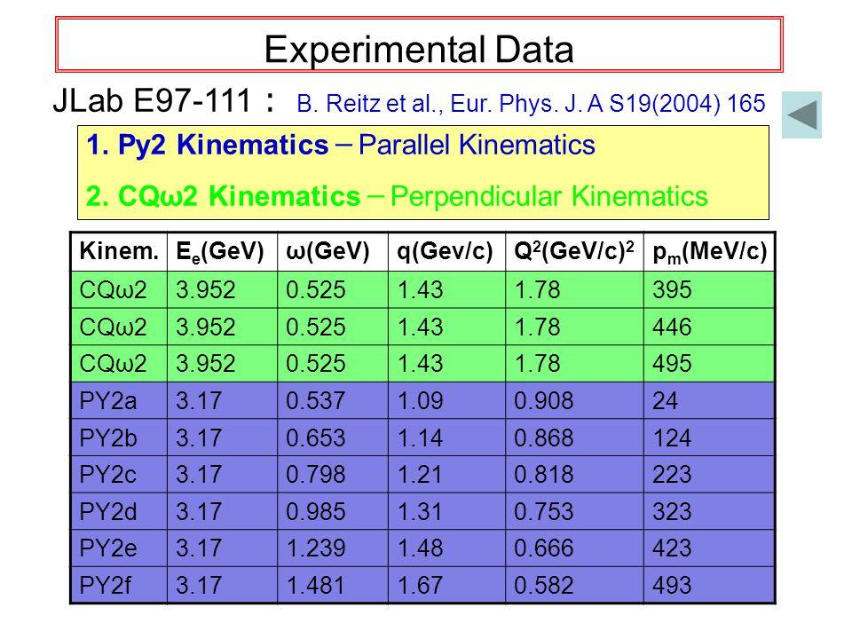 Experimental Data JLab E97-111 B. Reitz et al., Eur. Phys. J. A S19(2004) 165 Kinem.E e (GeV)ω(GeV)q(Gev/c)Q 2 (GeV/c) 2 p m (MeV/c) CQω23.9520.5251.4