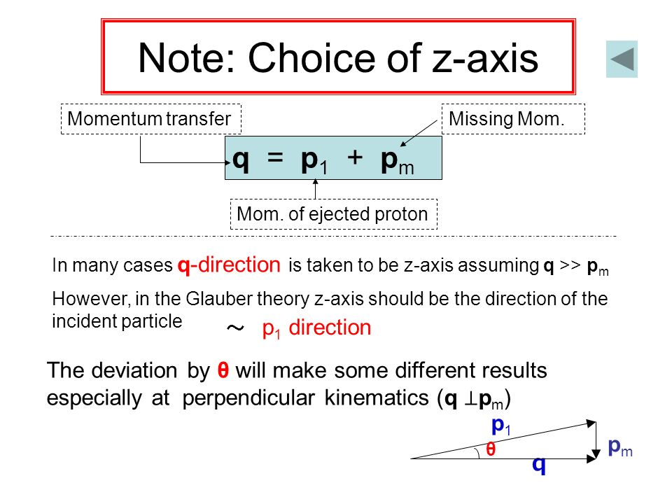 Note: Choice of z-axis q = p 1 + p m Momentum transfer Mom. of ejected proton Missing Mom. However, in the Glauber theory z-axis should be the directi