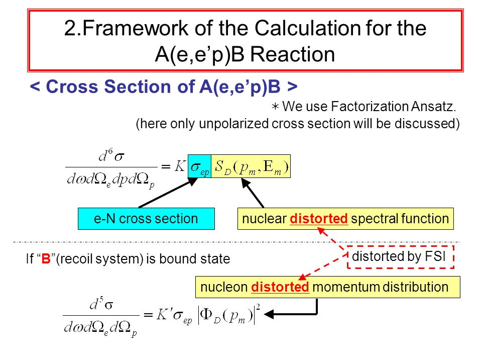 2.Framework of the Calculation for the A(e,ep)B Reaction nuclear distorted spectral functione-N cross section If B(recoil system) is bound state We use Factorization Ansatz.