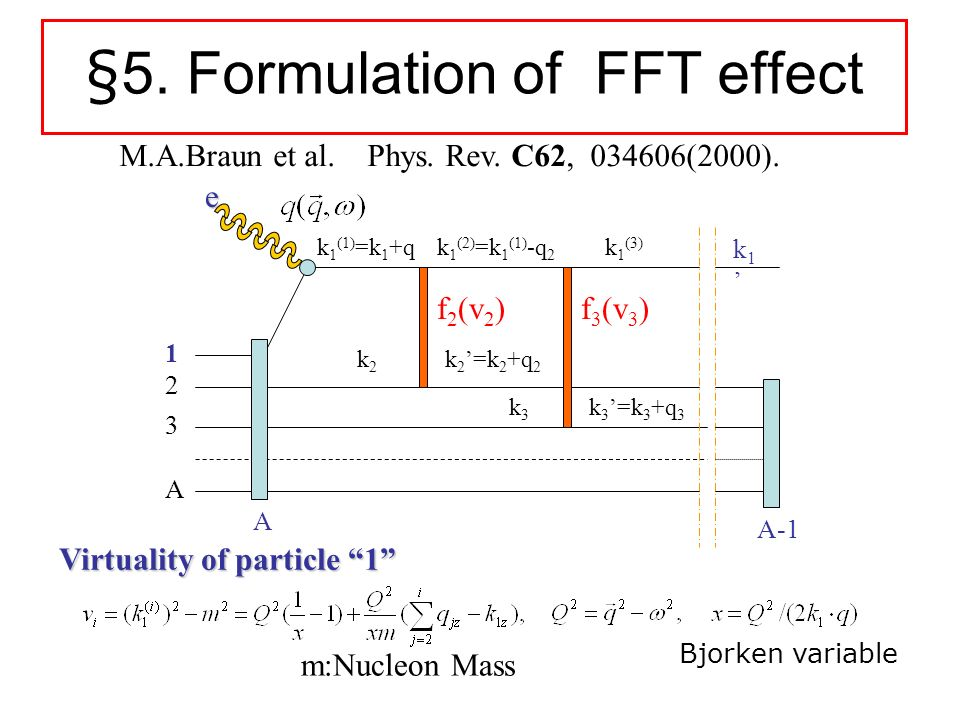 §5. Formulation of FFT effect M.A.Braun et al. Phys. Rev. C62, 034606(2000). Virtuality of particle 1 m:Nucleon Mass k2k2 k 2 =k 2 +q 2 k3k3 k 3 =k 3