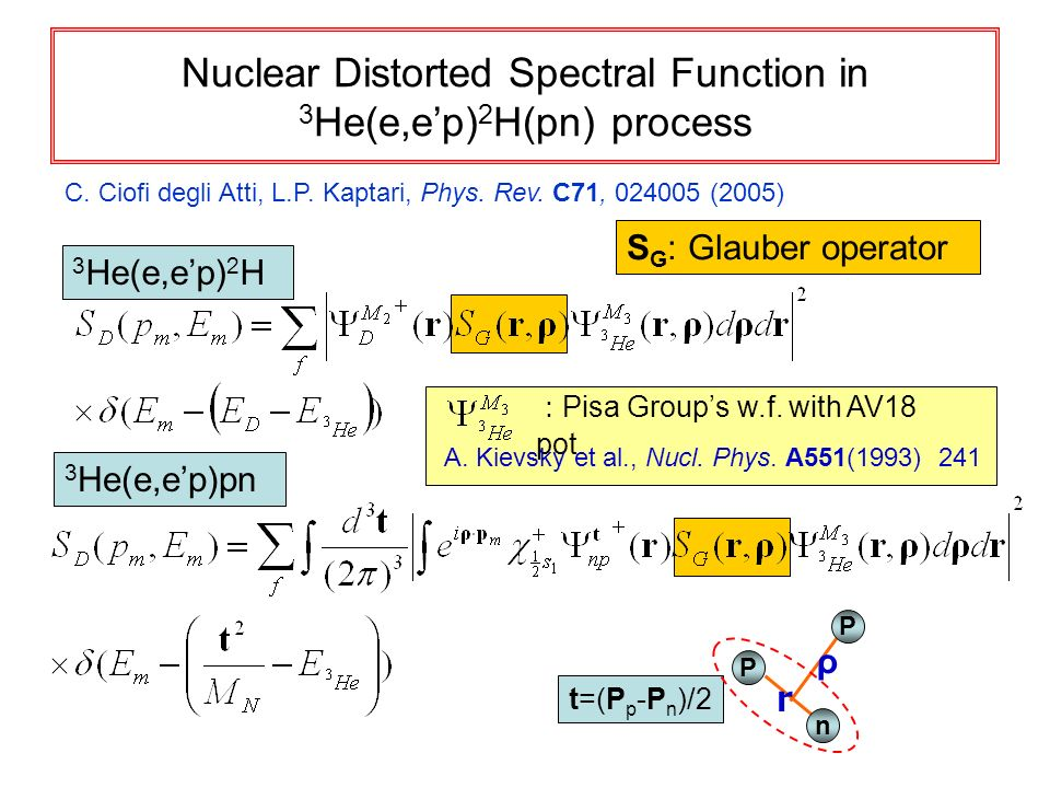 Nuclear Distorted Spectral Function in 3 He(e,ep) 2 H(pn) process 3 He(e,ep) 2 H 3 He(e,ep)pn S G : Glauber operator P P n ρ t=(P p -P n )/2 Pisa Groups w.f.