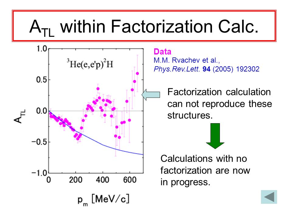 A TL within Factorization Calc. Factorization calculation can not reproduce these structures.