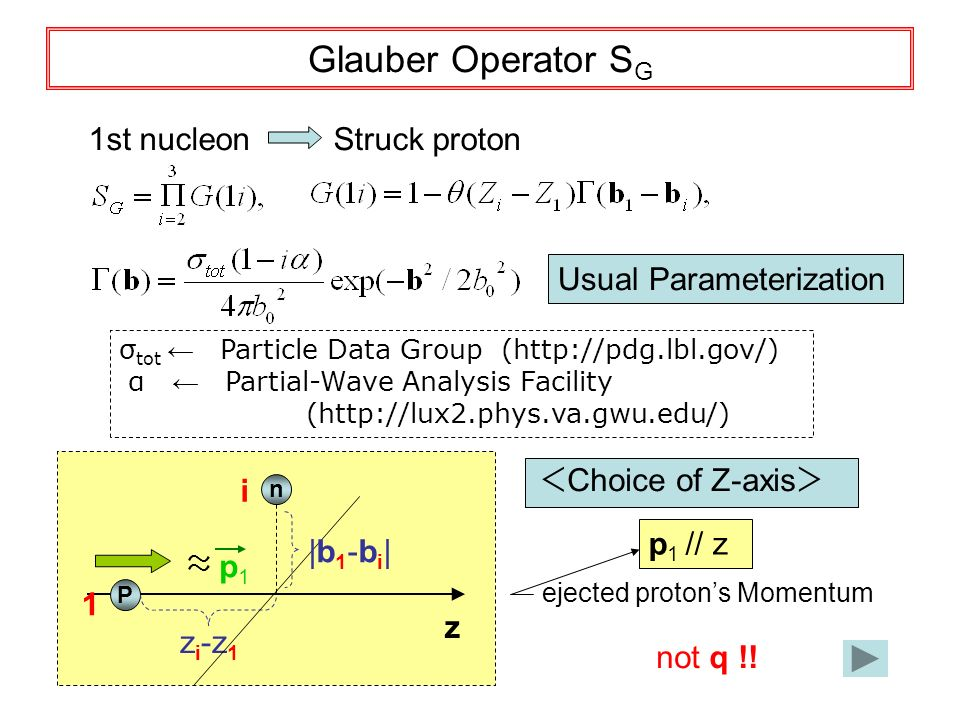 Glauber Operator S G 1st nucleon Struck proton σ tot Particle Data Group (http://pdg.lbl.gov/) α Partial-Wave Analysis Facility (http://lux2.phys.va.gwu.edu/) Usual Parameterization not q !.