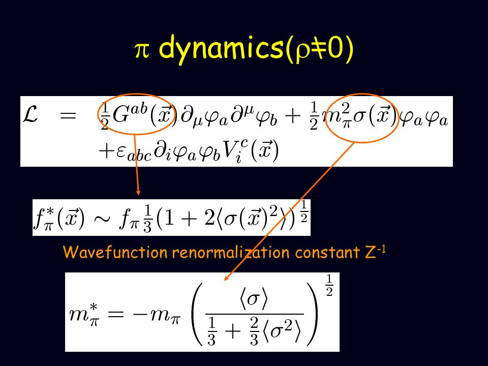 dynamics ( =0) \ Wavefunction renormalization constant Z -1