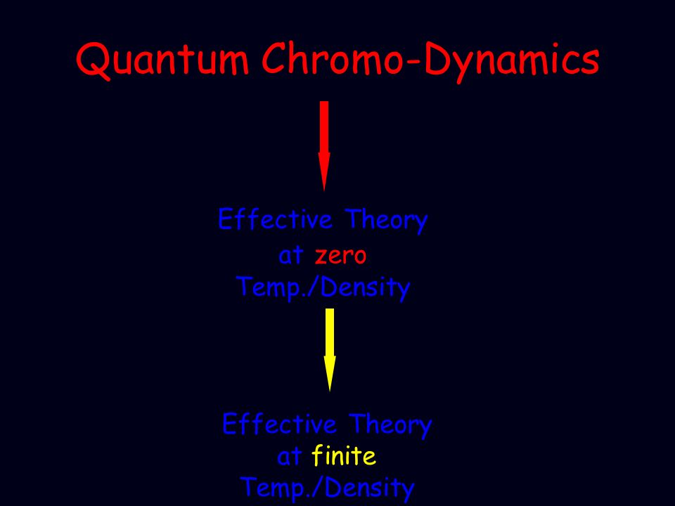 Quantum Chromo-Dynamics Effective Theory at zero Temp./Density Effective Theory at finite Temp./Density