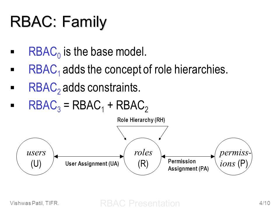RBAC Presentation Vishwas Patil, TIFR.4/10 RBAC: Family RBAC 0 is the base model. RBAC 1 adds the concept of role hierarchies. RBAC 2 adds constraints