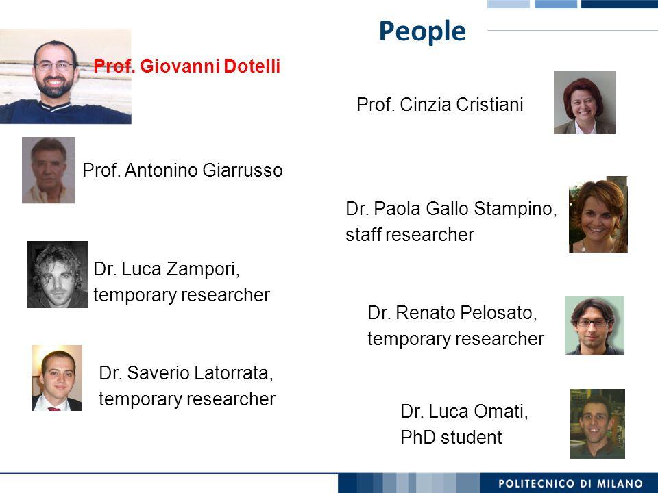 People Dr. Luca Zampori, temporary researcher Dr. Saverio Latorrata, temporary researcher Dr. Paola Gallo Stampino, staff researcher Dr. Renato Pelosa