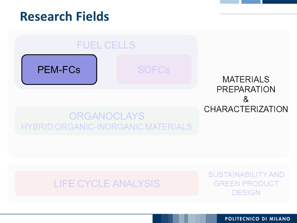 Research Fields FUEL CELLS ORGANOCLAYS HYBRID ORGANIC-INORGANIC MATERIALS PEM-FCs LIFE CYCLE ANALYSIS SOFCs MATERIALS PREPARATION & CHARACTERIZATION S