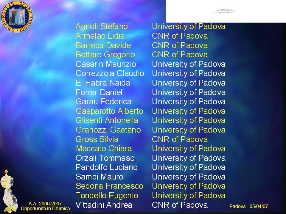 Padova - 05/04/07 A.A. 2006-2007 Opportunità in Chimica