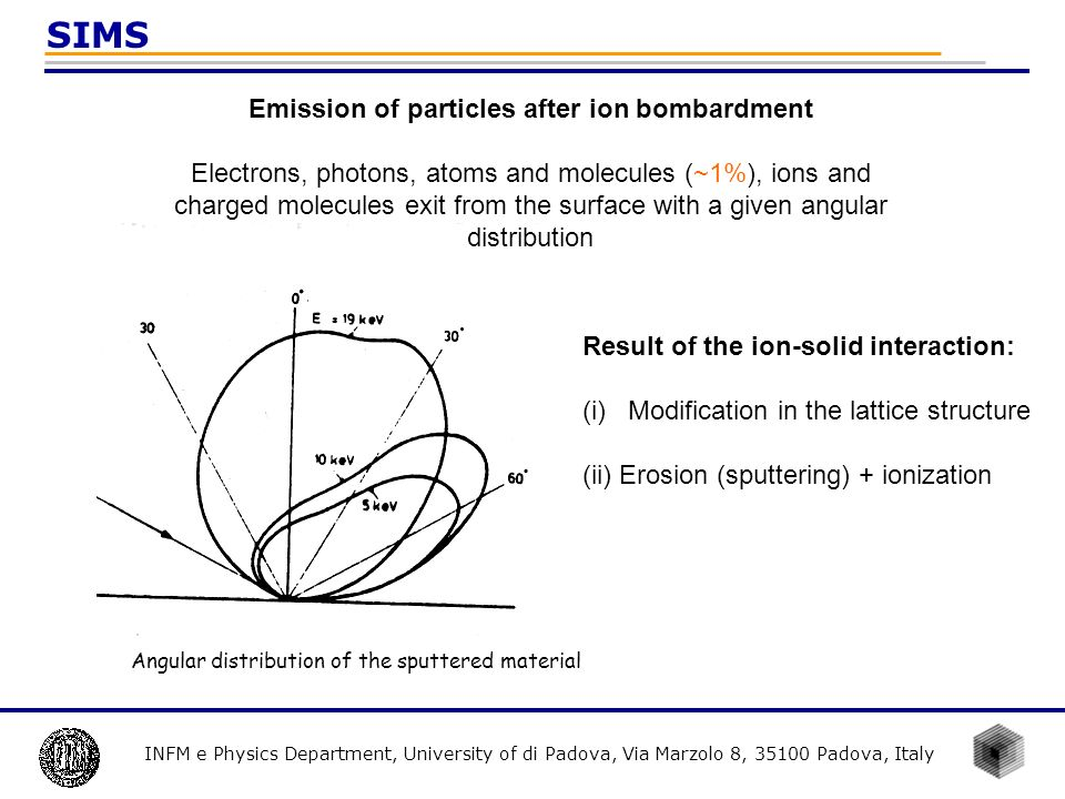 INFM e Physics Department, University of di Padova, Via Marzolo 8, 35100 Padova, Italy SIMS When the incident ions loose all the energy, they implant into the substrate The depth reached by the primary ions (typically 10-15 nm from the surface) depends on: Incident particle energy Incident angle with respect to the surface normal Experimental data: