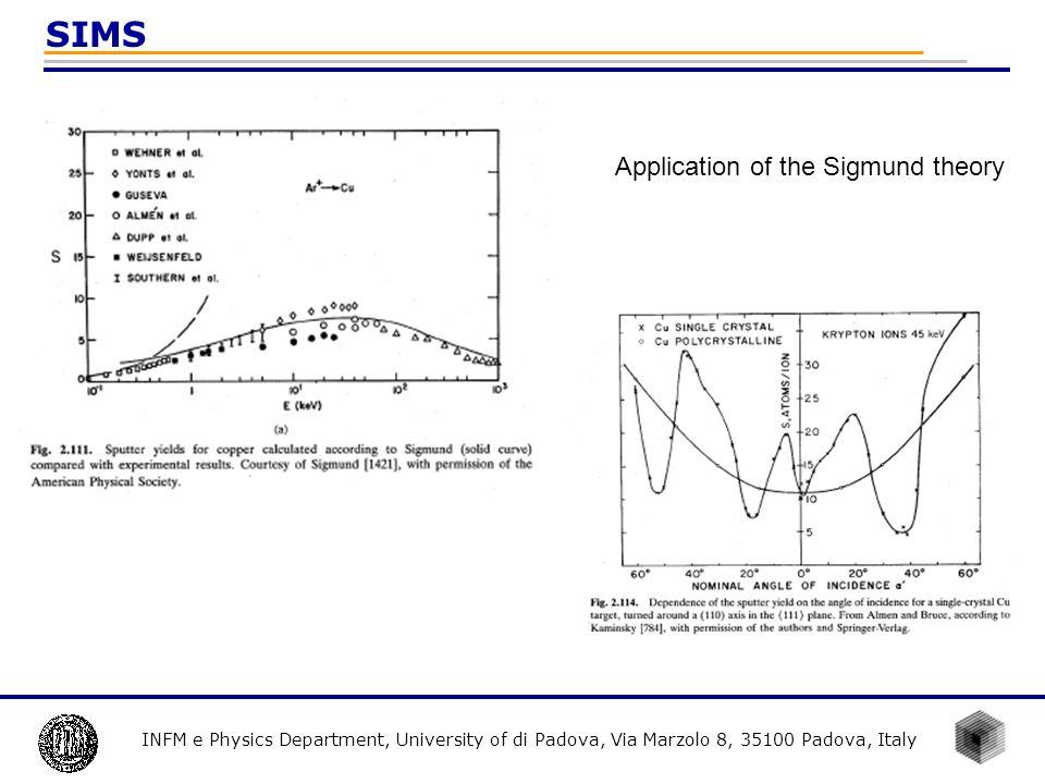 INFM e Physics Department, University of di Padova, Via Marzolo 8, 35100 Padova, Italy SIMS Application of the Sigmund theory