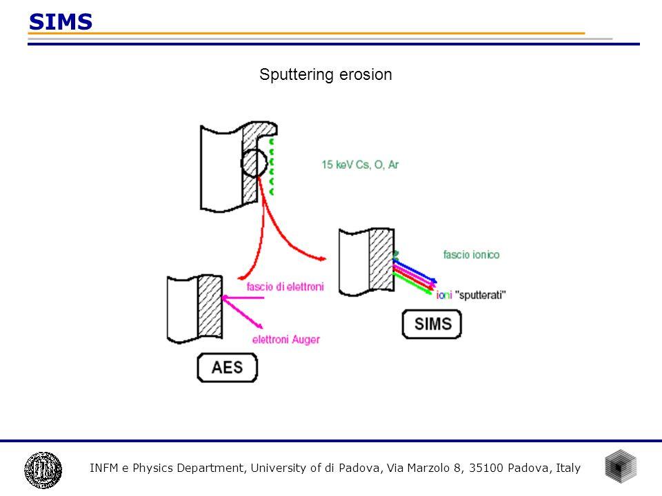INFM e Physics Department, University of di Padova, Via Marzolo 8, 35100 Padova, Italy SIMS Sputtering erosion