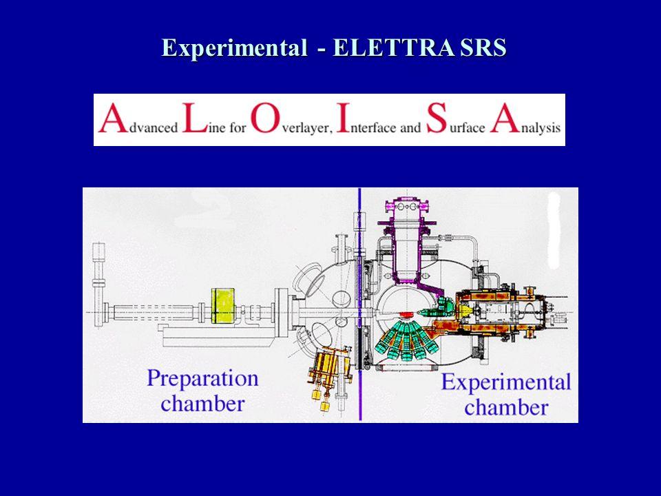 Experimental - ELETTRA SRS