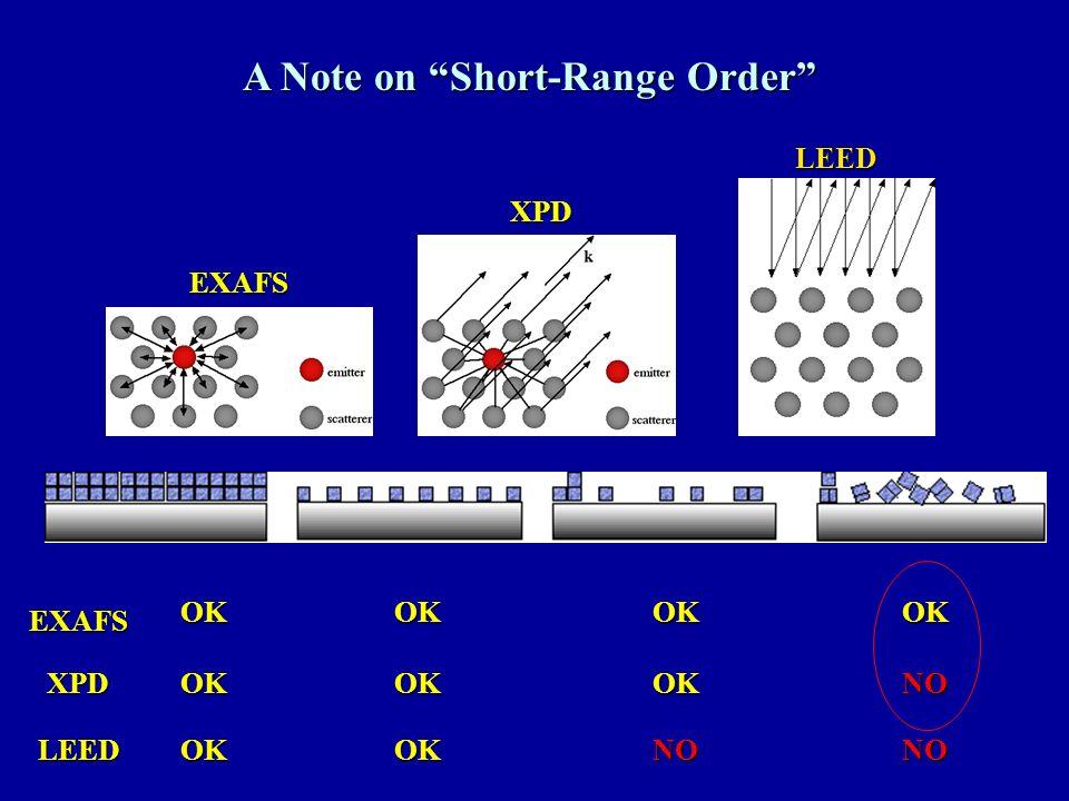 A Note on Short-Range Order XPDEXAFSLEED OKOK OKOKOK OKOKOK NOOKNO NO EXAFS XPDLEED