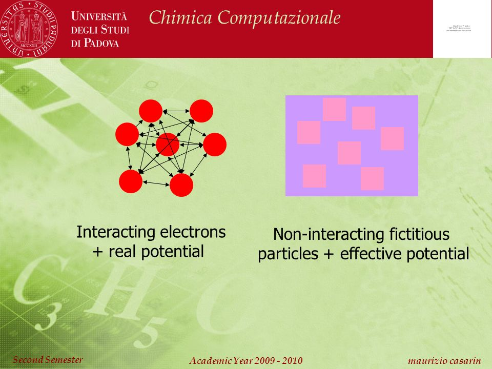 Chimica Computazionale Academic Year 2009 - 2010 maurizio casarin Second Semester Interacting electrons + real potential Non-interacting fictitious particles + effective potential