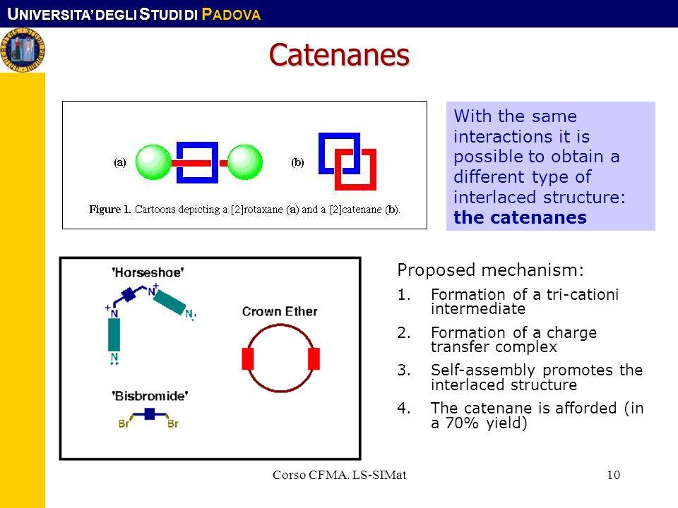 U NIVERSITA DEGLI S TUDI DI P ADOVA Corso CFMA. LS-SIMat10 Catenanes With the same interactions it is possible to obtain a different type of interlace