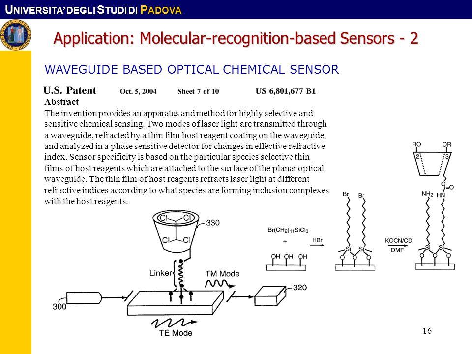U NIVERSITA DEGLI S TUDI DI P ADOVA Corso CFMA. LS-SIMat16 Application: Molecular-recognition-based Sensors - 2 WAVEGUIDE BASED OPTICAL CHEMICAL SENSO