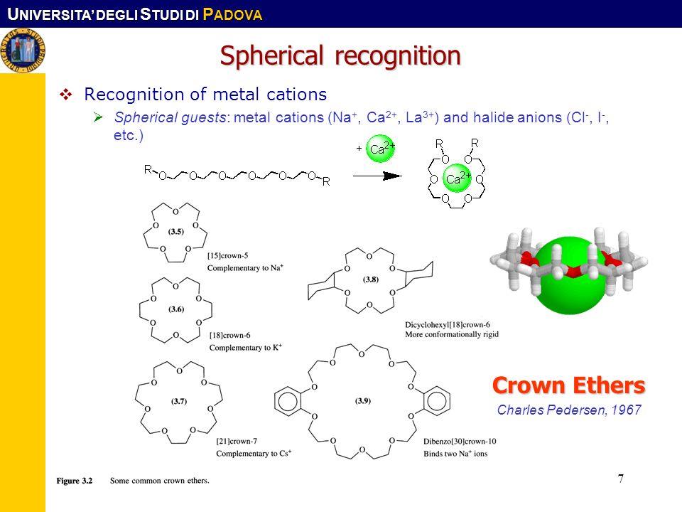 U NIVERSITA DEGLI S TUDI DI P ADOVA Corso CFMA. LS-SIMat7 Spherical recognition Recognition of metal cations Spherical guests: metal cations (Na +, Ca