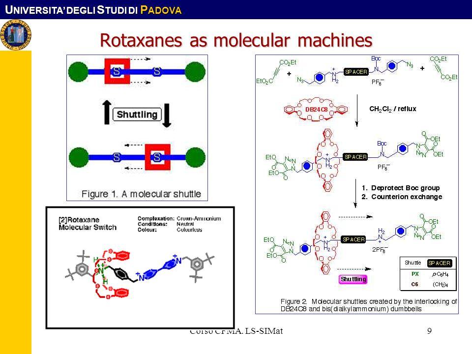 U NIVERSITA DEGLI S TUDI DI P ADOVA Corso CFMA. LS-SIMat9 Rotaxanes as molecular machines Shuttling action by cemical chemical stimulation