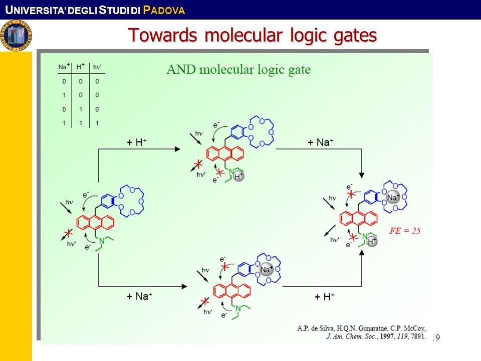 U NIVERSITA DEGLI S TUDI DI P ADOVA Corso CFMA. LS-SIMat19 Towards molecular logic gates