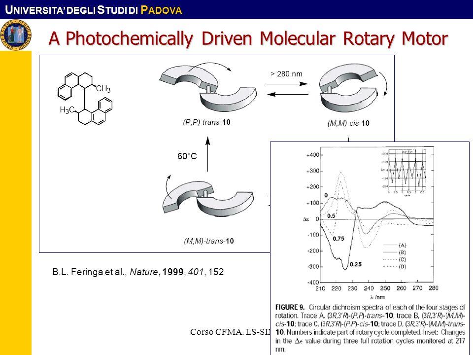 U NIVERSITA DEGLI S TUDI DI P ADOVA Corso CFMA. LS-SIMat26 A Photochemically Driven Molecular Rotary Motor B.L. Feringa et al., Nature, 1999, 401, 152