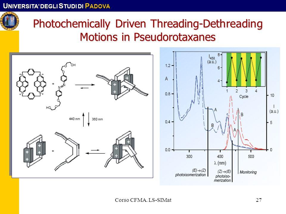 U NIVERSITA DEGLI S TUDI DI P ADOVA Corso CFMA. LS-SIMat27 Photochemically Driven Threading-Dethreading Motions in Pseudorotaxanes