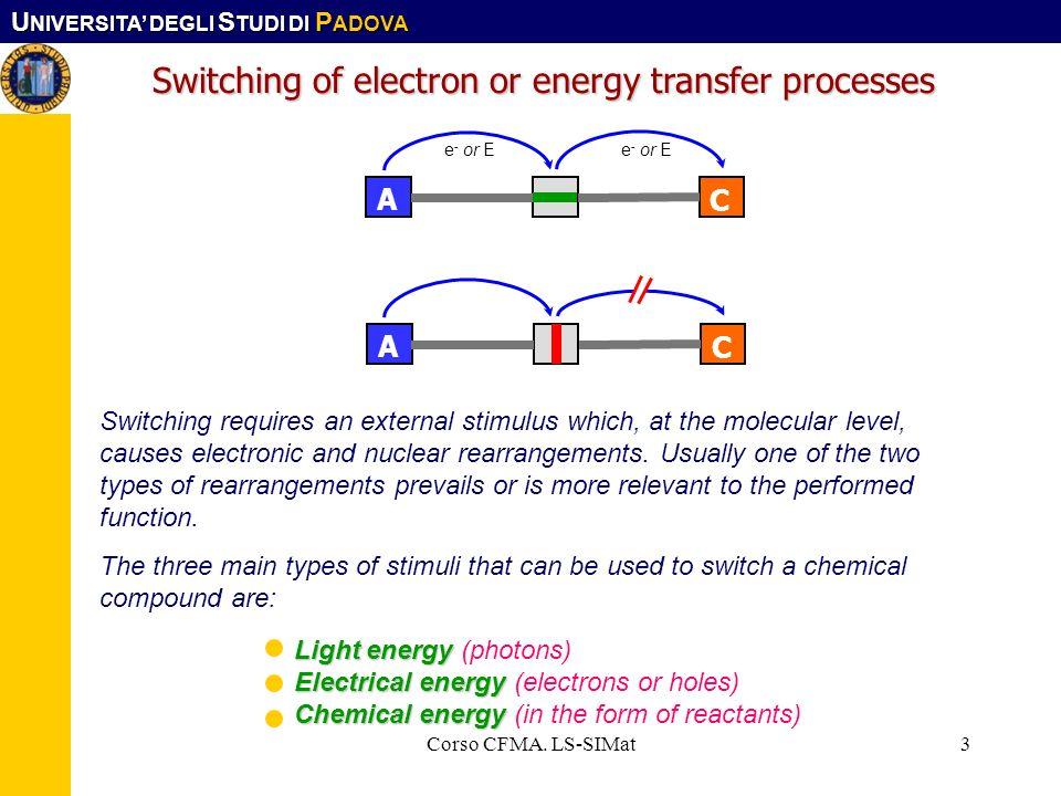 U NIVERSITA DEGLI S TUDI DI P ADOVA Corso CFMA. LS-SIMat3 Switching of electron or energy transfer processes Switching requires an external stimulus w