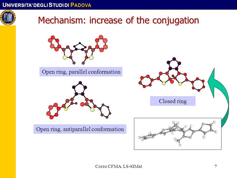 U NIVERSITA DEGLI S TUDI DI P ADOVA Corso CFMA. LS-SIMat7 Mechanism: increase of the conjugation Open ring, parallel conformation Open ring, antiparal